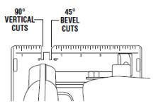 Bosch CS5 bevel cuts picture